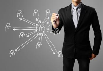 Career Aptitude for Networking