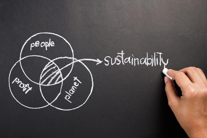 Sustainable products are produced with the planet, people and