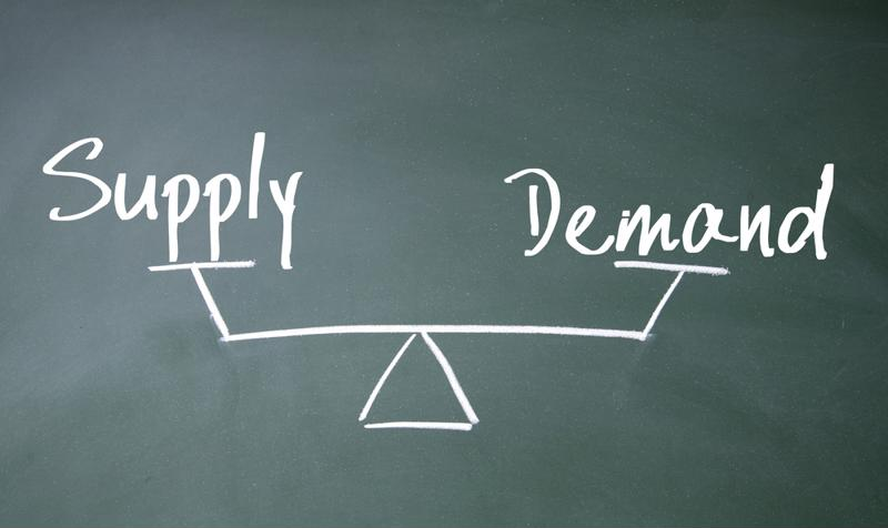 Inventory management systems must integrate well with demand planning.