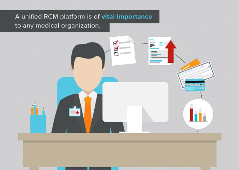 Combining front- and back-end RCM leads to both greater ROI and more efficient organizational processes.