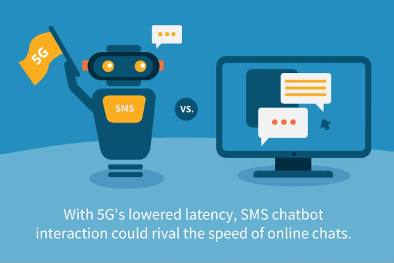 5G may potentially boost the speed of SMS chatbots